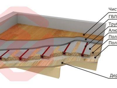 Водяные полы в деревянном доме